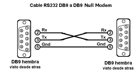 usb to rj45 cable