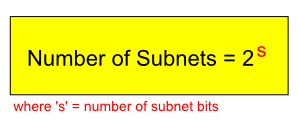 Lesson 29 - IPv4 Subnetting - The Rules