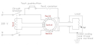 Electrical Installation Wiring Pictures: 1Phase ELCB