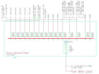 Single Line Diagram Of House Wiring: House Wiring Line Diagram - Home Wiring and Electrical Diagram,Design