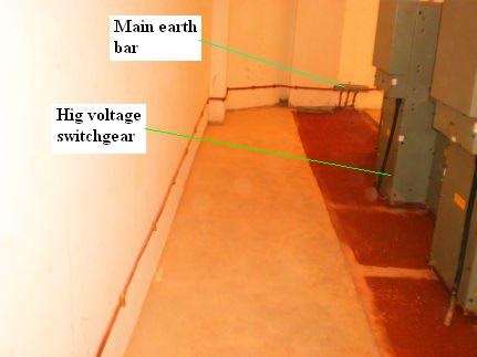 Simple Electrical Wiring Diagrams Images Heidenhain Encoder Diagram Installation Pictures: Substation Main Earth Bar Pictures