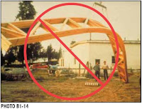 Structural Integrity Truss Lifting Guidelines