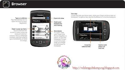 Blog Gadis Kampung: 'The BlackBerry Torch
