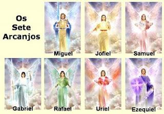 Resultado de imagen de angeles y arcangeles