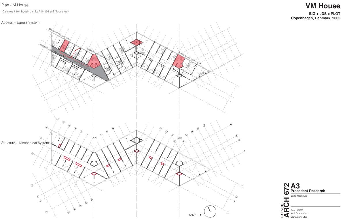 Big Architecture Diagrams