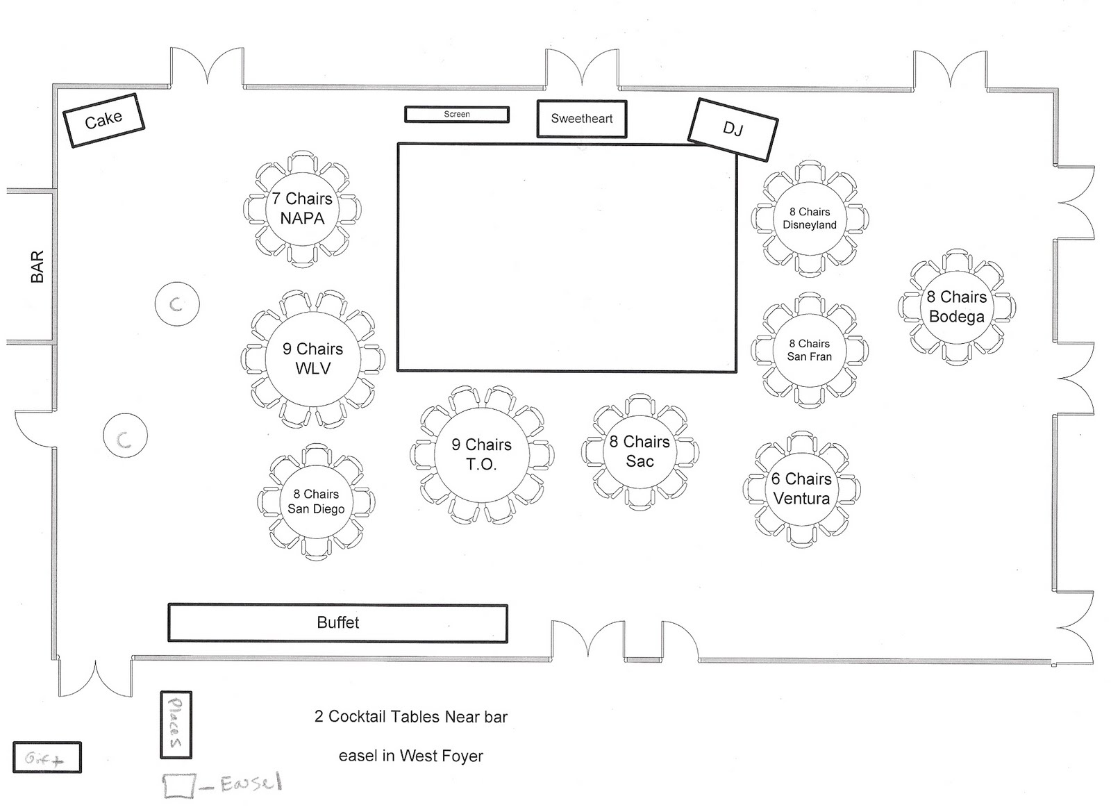 Bicoastal Bride Sweet Seats Seating Chart Amp Venue Layout