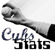 Cubs Stats: Hitter BABIP, Explained