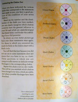 YogaDudes: The Chakras Personality Test