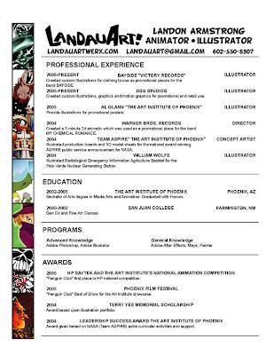 www.jobkushi.com: Best Graphic Designer Resume