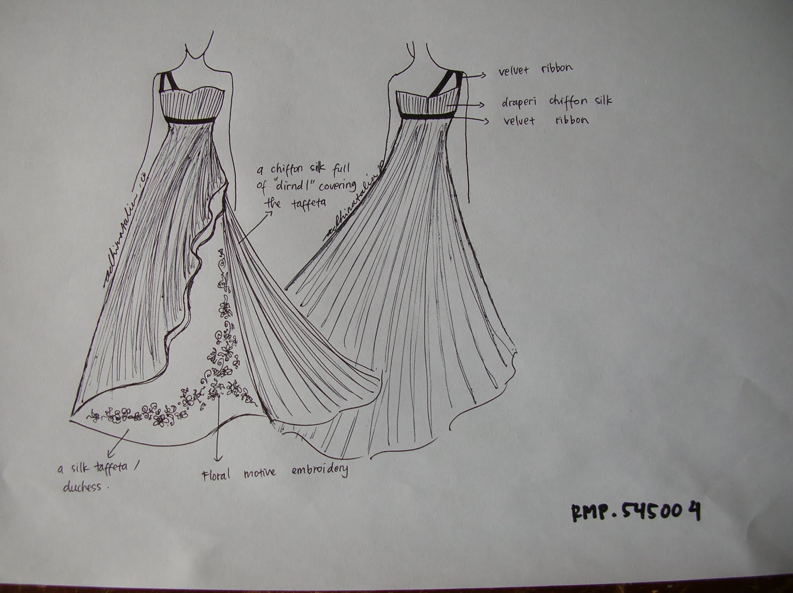 Kumpulan Sketsa Gambar Penjahit Pakaian