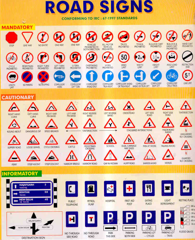INDIAN ROAD TRAFFIC SIGNS PDF DOWNLOAD