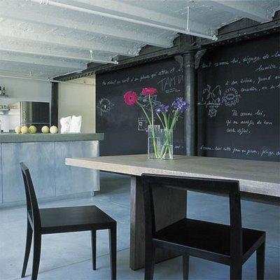 the aqua room chalkboard paint. Black Bedroom Furniture Sets. Home Design Ideas