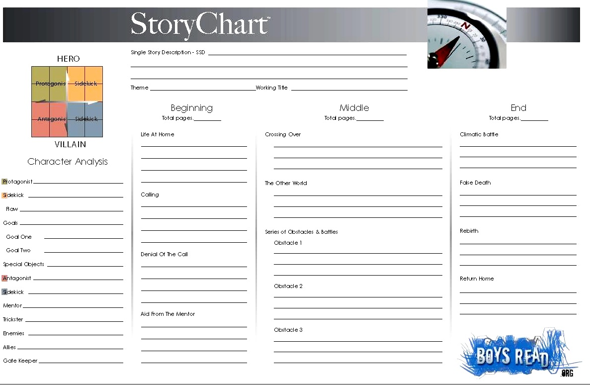 The story chart with john martin also write like  pro free online writing workshop rh chrisebochspot