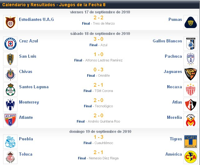 Resultados Jornada 8 Y Proximos Partidos Jornada 9 Del Futbol Mexicano b06a3f449642a