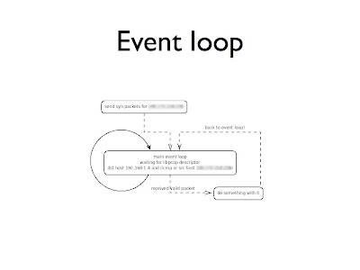 Majek's technical blog: Presentation: Nmap and asynchronous