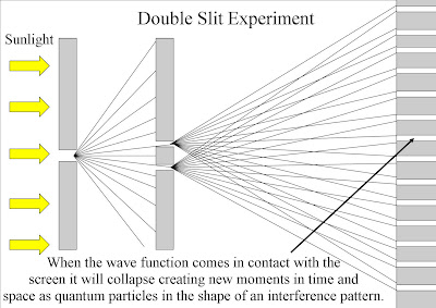 quantum art and poetry: The Double Slit Experiment