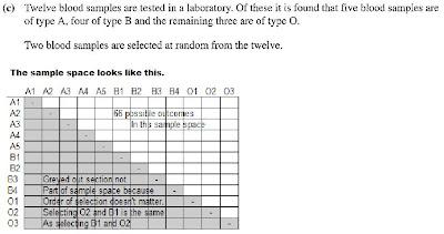 Leaving Cert Maths: Probability Question