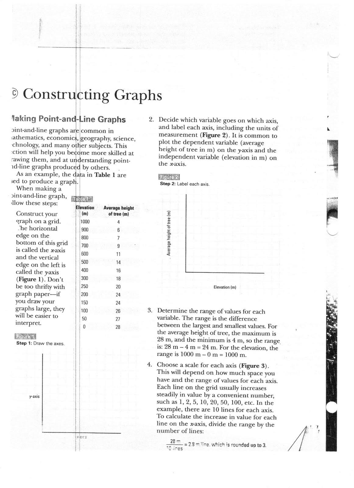 Ms Friedman S Biology Class Graphing Worksheet