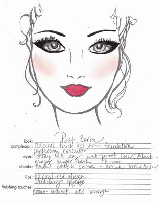 low priced on feet images of outlet store sale A blogger that Falls in love with Makeup: Barbie Face Charts
