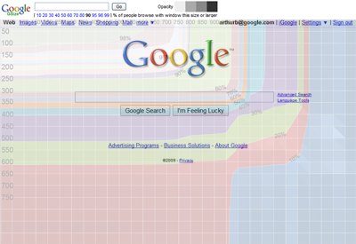 Google Browser Size 2