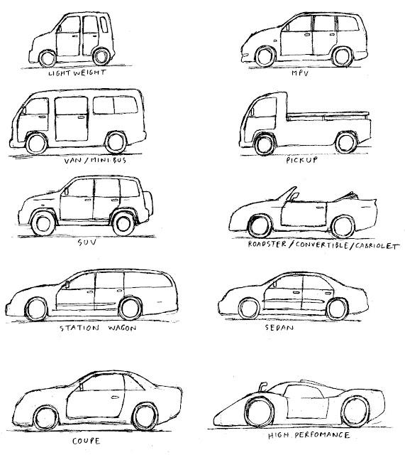 Cara Menggambar Mobil Mudah dengan Contoh dan Langkahnya