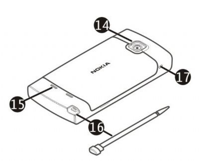 III Thiago Celulares III Ouroeste/Populina-SP: Nokia 5250