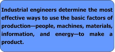 INDUSTRIAL ENGINEERING CLASS NOTES: INDUSTRIAL ENGINEERING