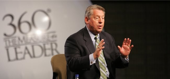 HOOP THOUGHTS: JOHN MAXWELL'S 8 STEP PLAN FOR PERSONAL GROWTH