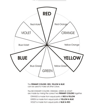 The Primary Colors Red Yellow And Blue Can Be Used To Make All Other