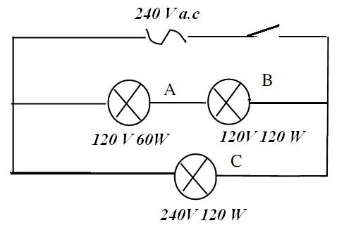 PHYSICS Form 4 Form5: SPM Trial MARA 2010 ~ paper 2