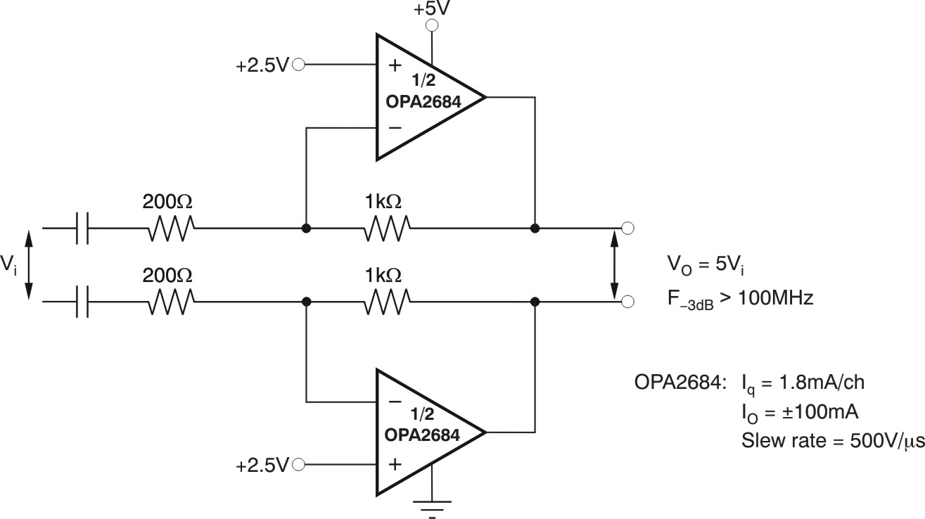 CAF: Application basics when using wideband voltage and