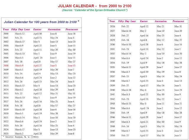 All In One Julian Calendar From 2000 2100