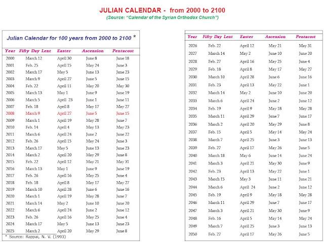 all-in-one Julian Calendar From 2000-2100