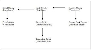 Contoh Piutang Usaha Contoh Proposal Business Plan Slideshare Pengenalan Software Akutansi Quot;myob Accountingquot; Informatika