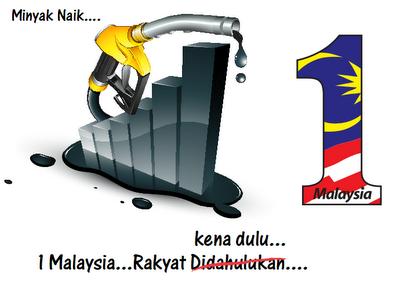Hasil carian imej untuk harga petrol naik