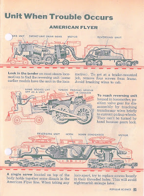 american flyer cabinet top train layoutAmerican Flyer 302 Wiring Diagram #9