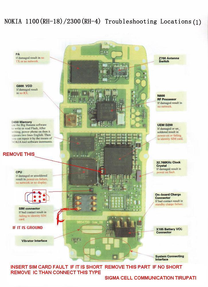 Mobile Repairing Pictures  Nokia 1100 Insert Sim Sulotion