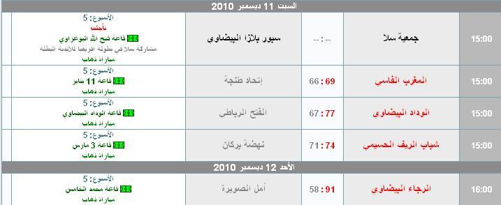 موقع بركان الرياضي نتائج الدورة 5 من الدوري المغربي الممتاز لكرة السلة الترتيب