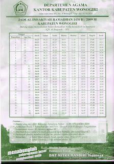 Agustus 2009 | Info SMK Negeri 2 Ponorogo