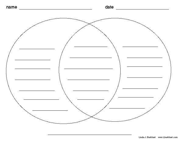venn diagram of space