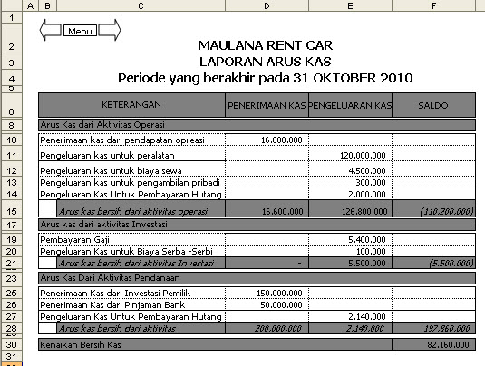 Ta Manajemen Administrasi Yayasan Administrasi Indonesia Download Tugas Akhir Manajemen Informatika Bsi