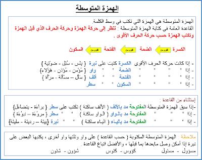 الهمزة المتوسطة موقع الأستاذ عبد الفتاح أمير عباس أبو زيد