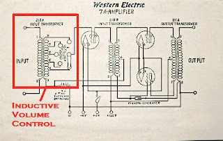 hifi heroin: Origins of the Inductive Volume Control