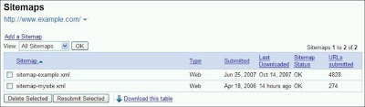 official google webmaster central blog dealing with sitemap cross
