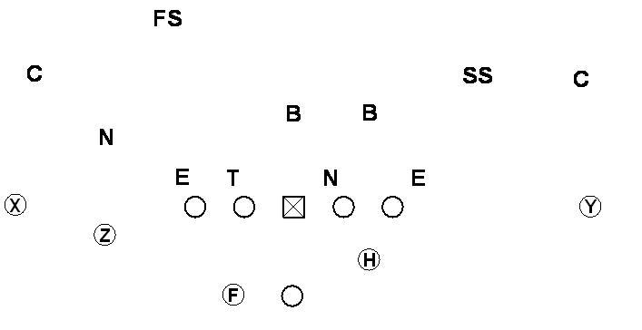 Runcodhit football spread run variations mississippi state oregon