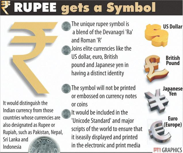 The Earth And The Worlds Beyond Indian Rupee Gets Unique Symbol