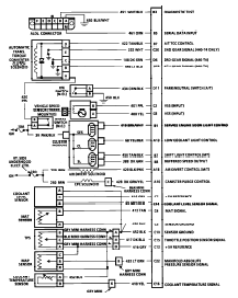 Car Wiring Diagram Car Wiring Diagram For Ecm Pin Out And Connectors 1990 Pontiac Grand Prix 3 1l