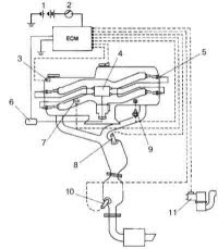 Car Wiring Diagrams: Car Wiring Diagram :Check and ignition resetting on Subaru Legacy Outback
