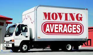 Trevor Stasik: Blog: Quantitative Methods Of Forecasting: Moving