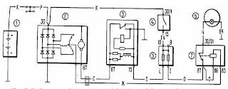 La Piraña 4x4 (Lada Niva): Manual de la Instalación